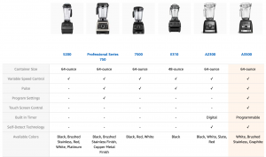 Amazon vitamix blenders table