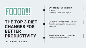 Become a better coder with dietary life changes